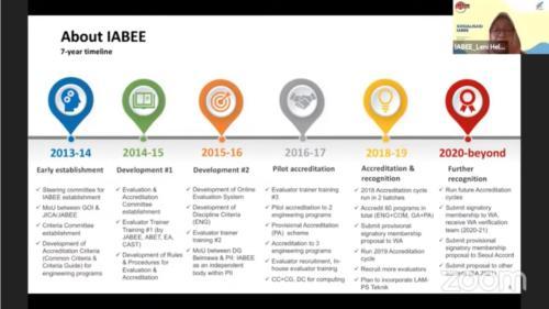 Dokumentasi Sosialisasi IABEE-2
